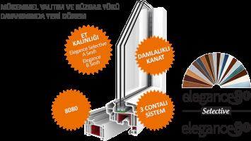 Elegance 80 & Elegance Selective PVC Pencere Serisi